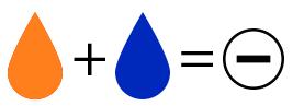 neutralizar-naranjo-azul